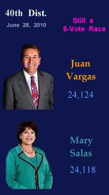 June  28         Vargas   v   Salas