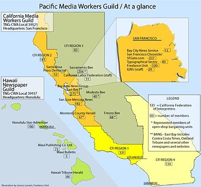Pacific Media Workers Guild Members